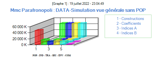 Graph-Null.png